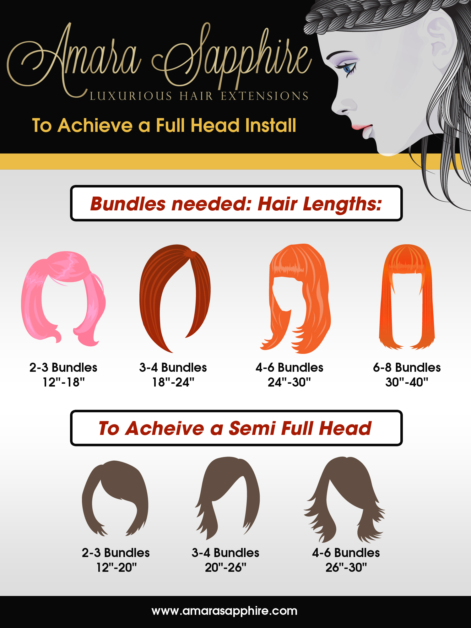 virgin hair extensions infographic